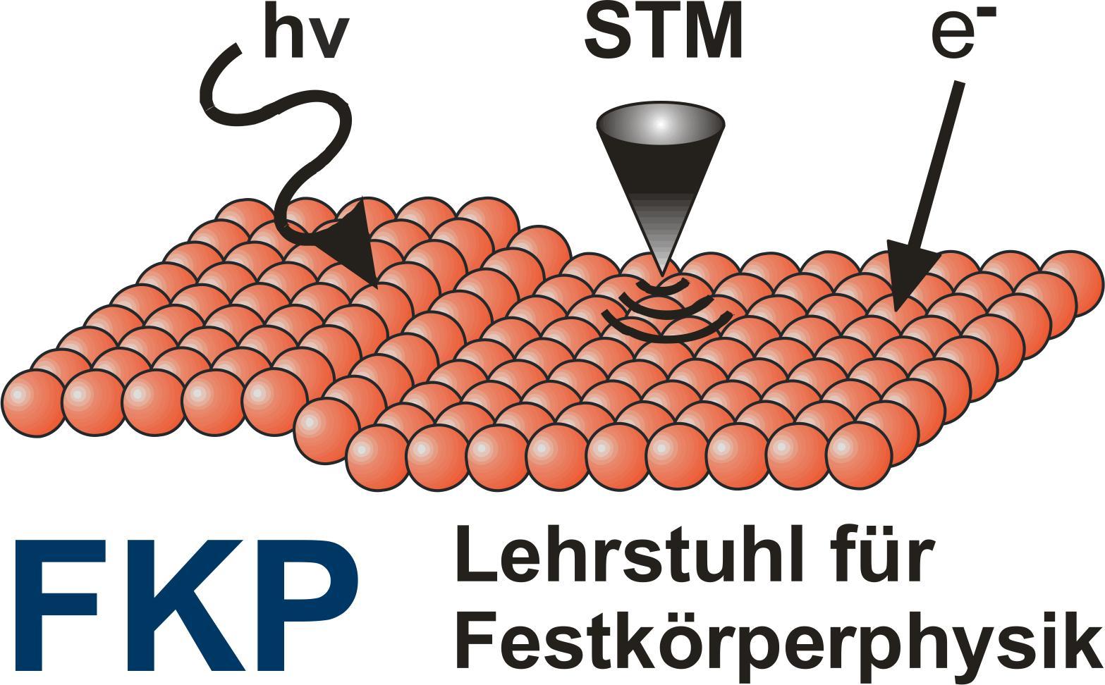 Lehrstuhl für Festkörperphysik (FKP)